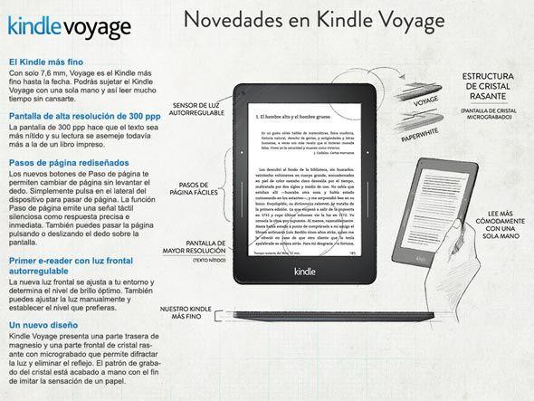 Nuevo Kindle Voyage