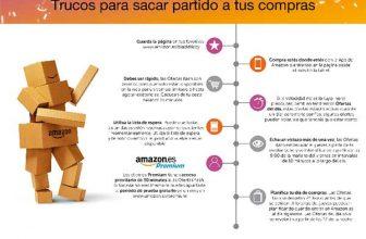 Comienza la cuenta atrás Black Friday en Amazon 2