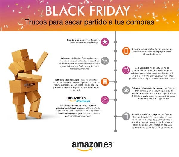 trucos-para-comprar-en-black-friday-en-amazon