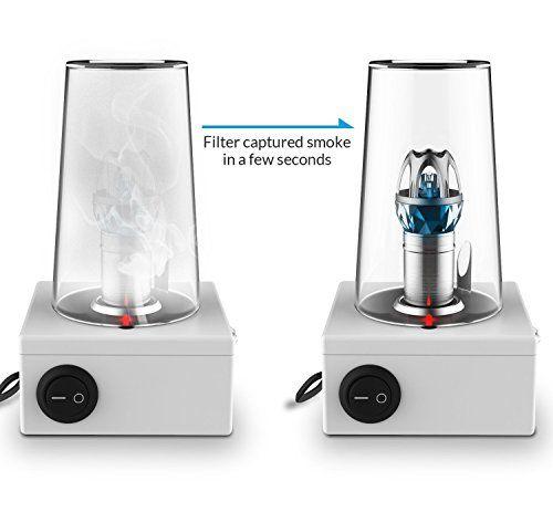 SUMBAY Coche purificador de aire iónico, ambientador de aire,