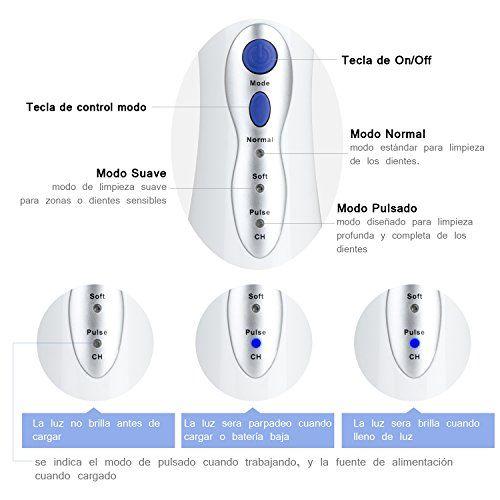 Irrigador Dental Portátil con 4 Boquillas 160ML Depósito de Agua 3