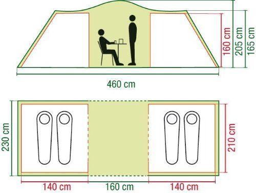 Coleman Ridgeline 4 Plus - Tienda de campaña (4 personas) verde
